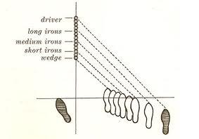 danburg golf - alignment